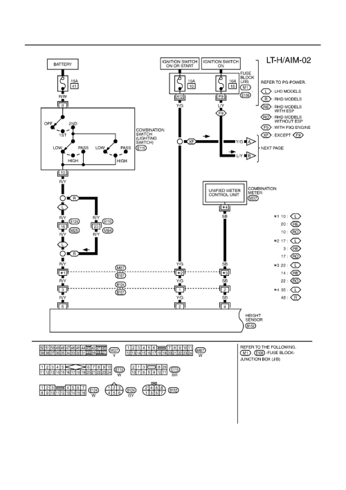 small resolution of nissan primera wiring diagram download wiring diagram host wiring diagram for 1997 nissan primera wiring diagram nissan primera