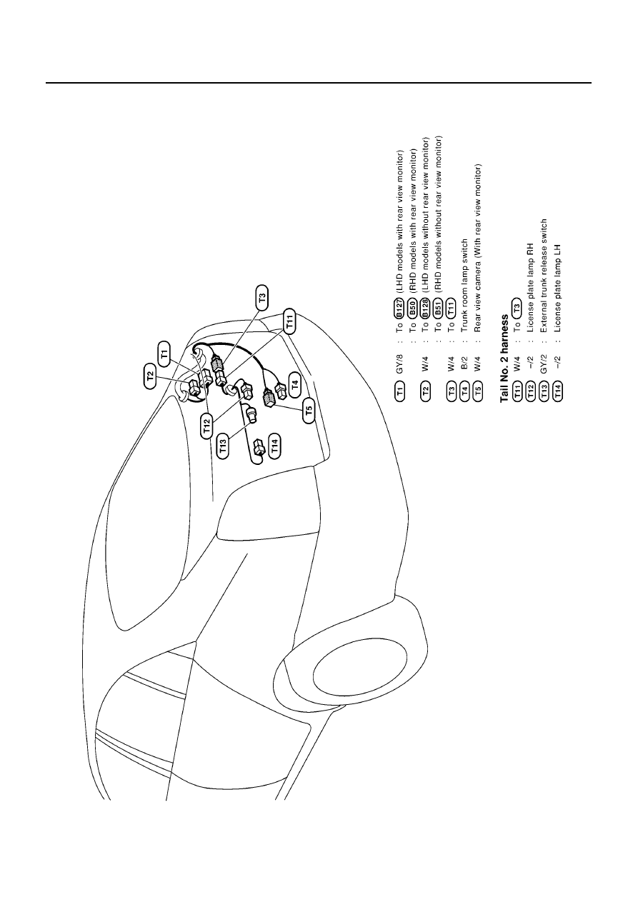 medium resolution of nissan primera wiring diagram manual