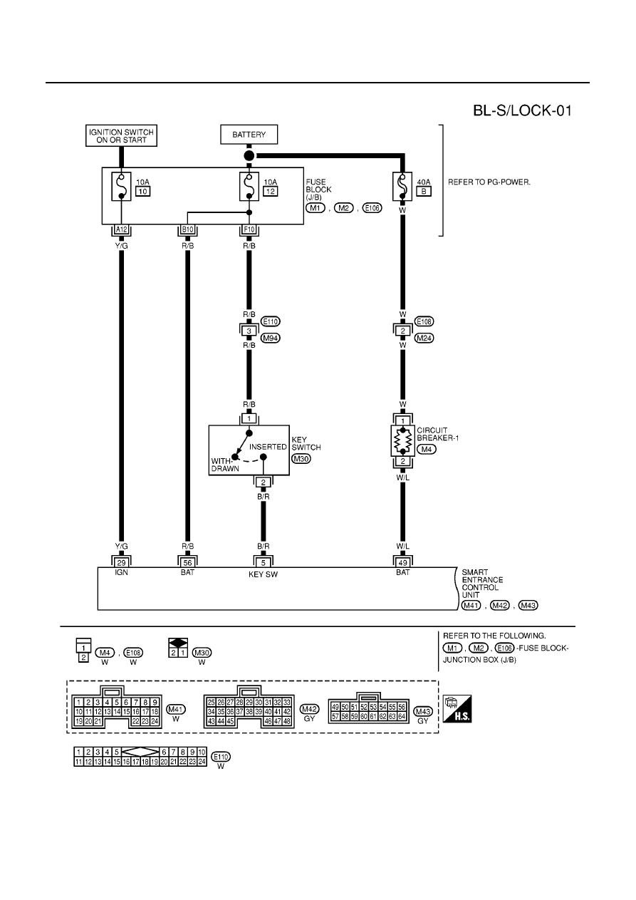 hight resolution of nissan primera p12 manual part 83 nissan primera central locking wiring diagram