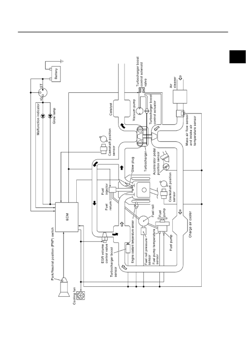 small resolution of nissan engine cooling diagram