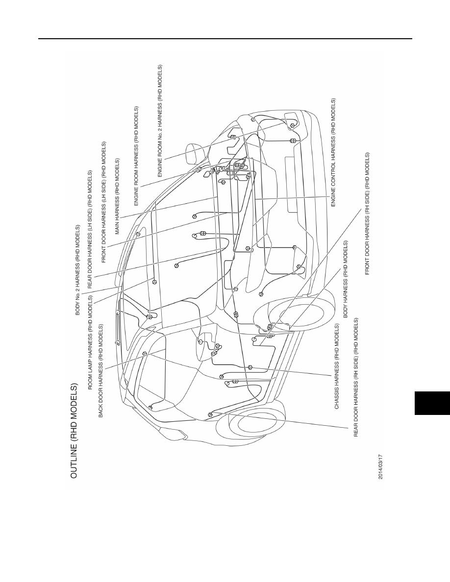 Nissan X Trail Wiring Diagram