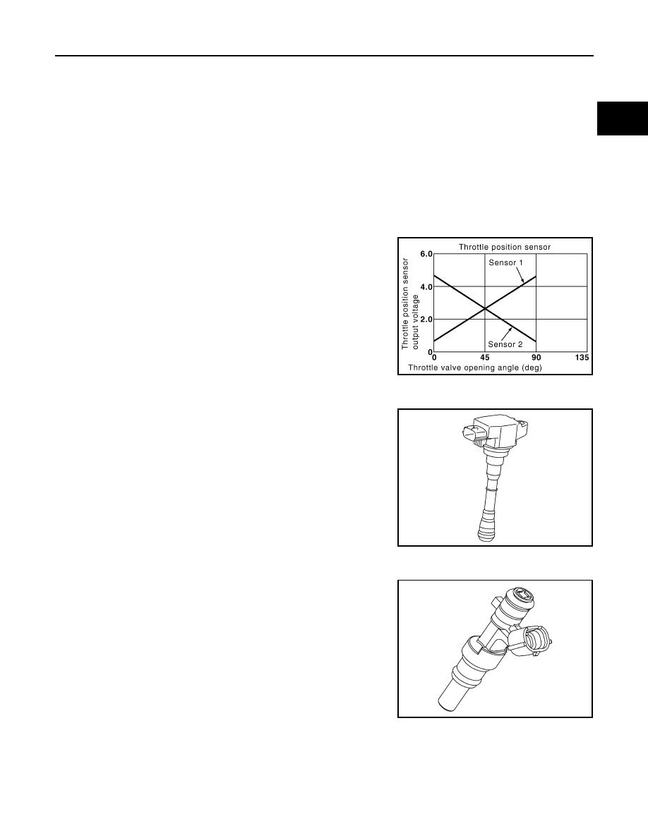 hight resolution of nissan sensor diagram
