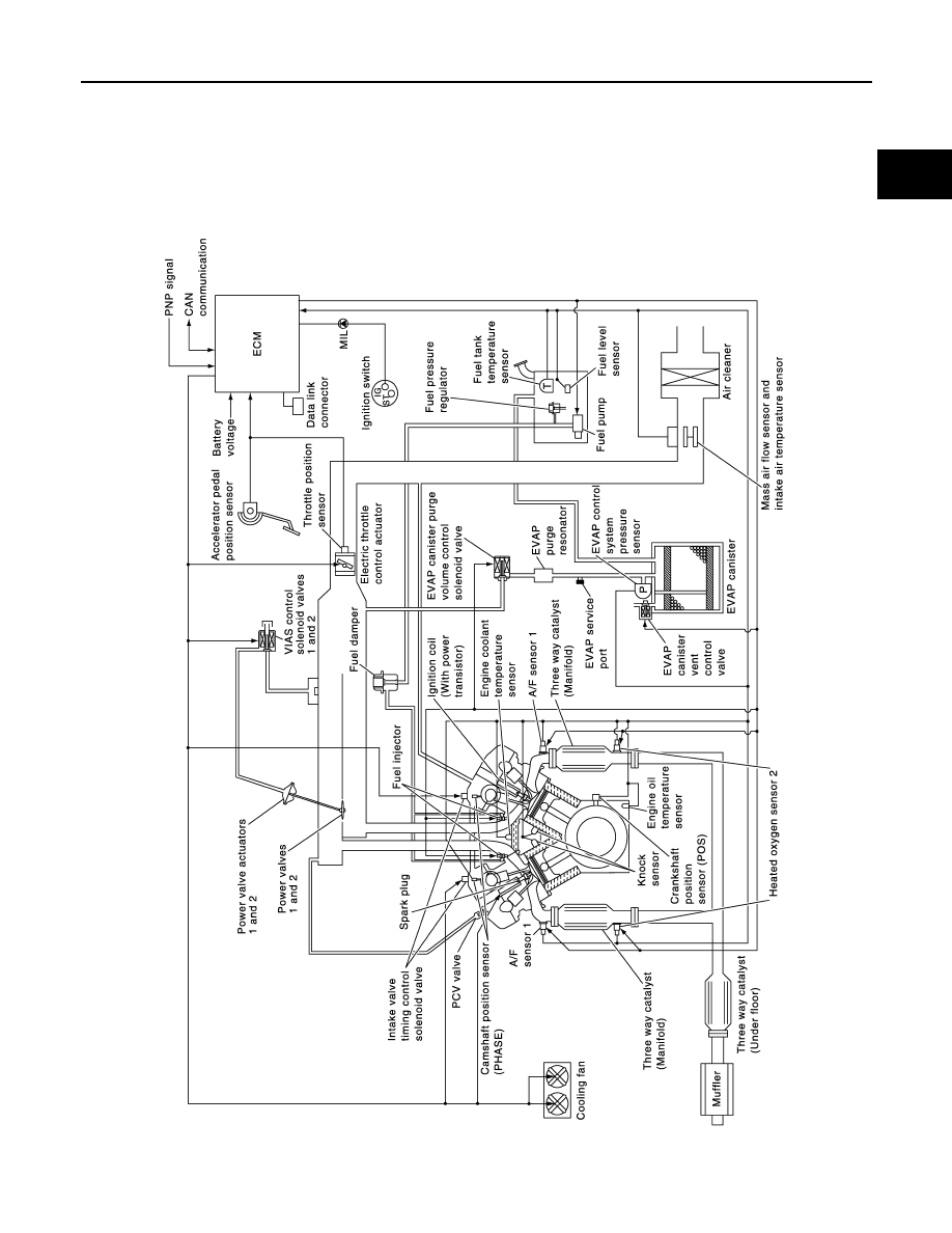 hight resolution of engine control system