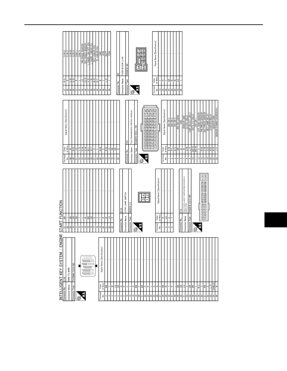 medium resolution of nissan murano engine schematic