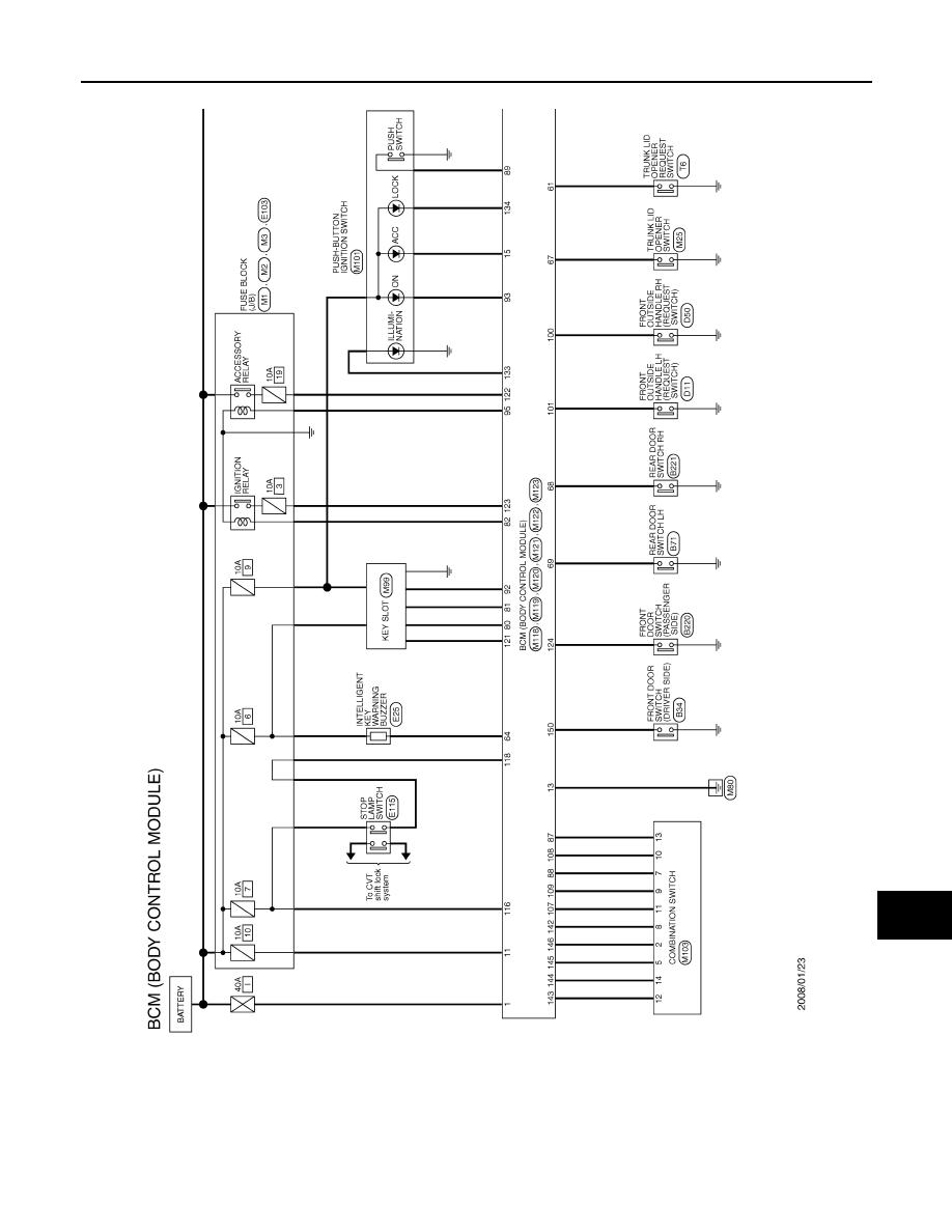 medium resolution of nissan teana j32 wiring diagram wiring diagrams schema teana j3 interier nissan teana j32 manual part