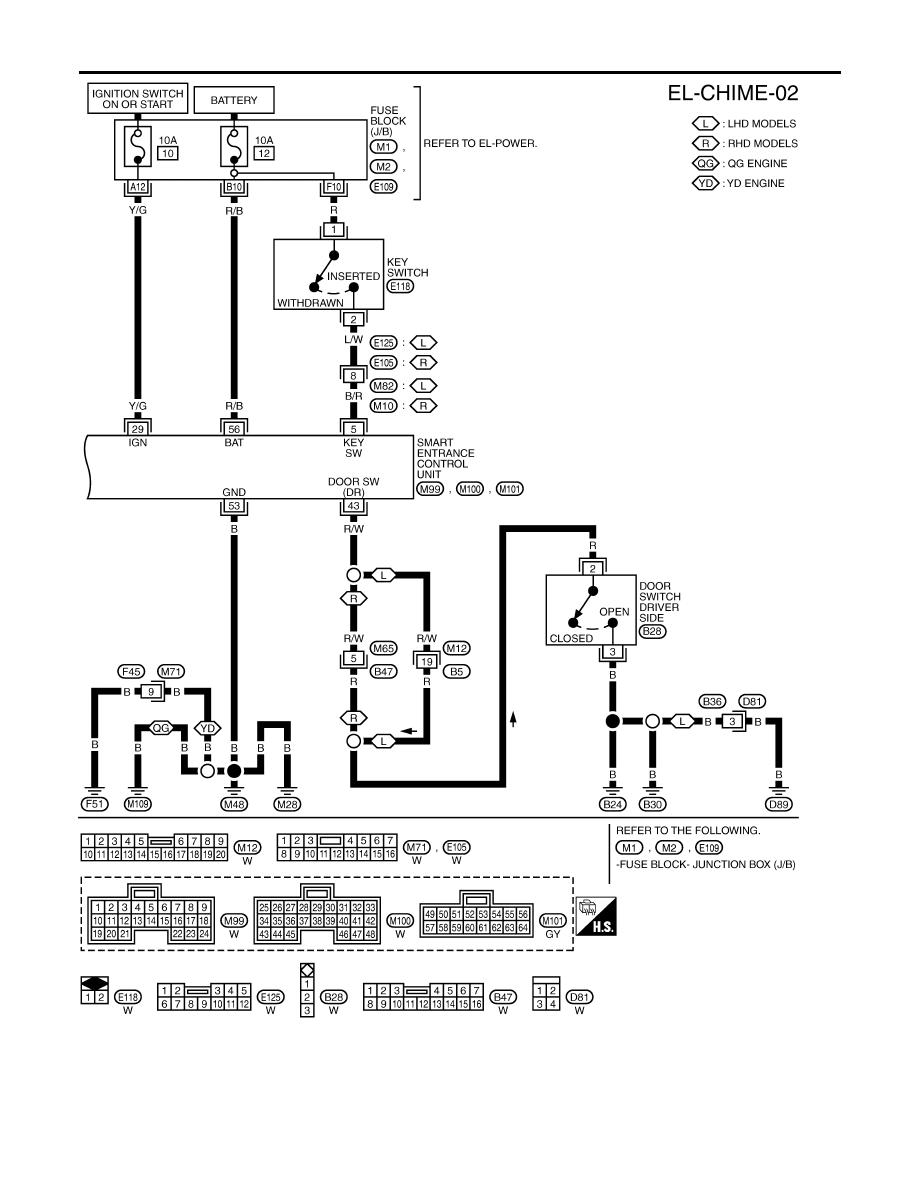 medium resolution of fuse box in nissan almera