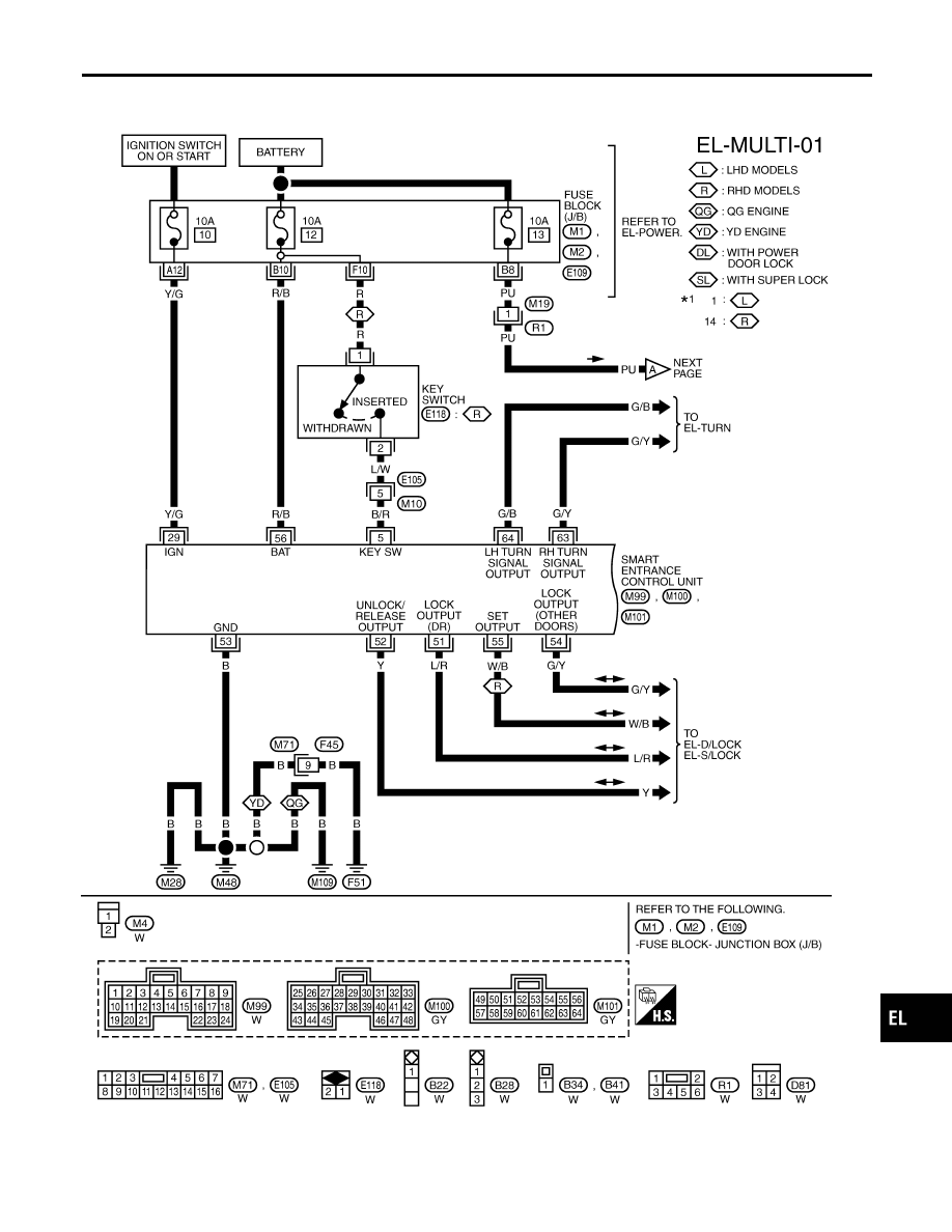 Wiring Diagram Nissan Bluebird