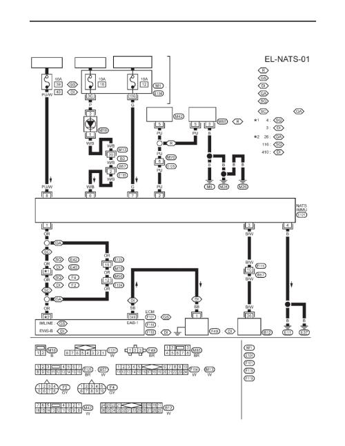 small resolution of nissan primera p11 manual part 369