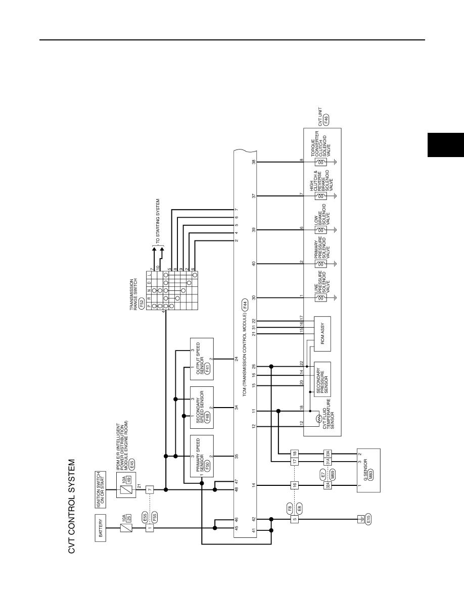 medium resolution of diagram of cvt