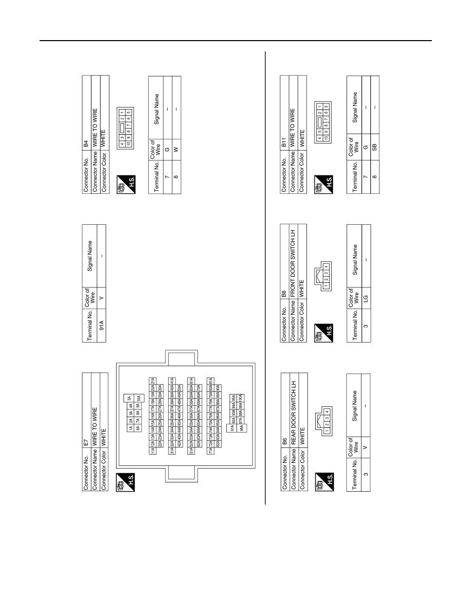 medium resolution of nissan b11 wiring diagram