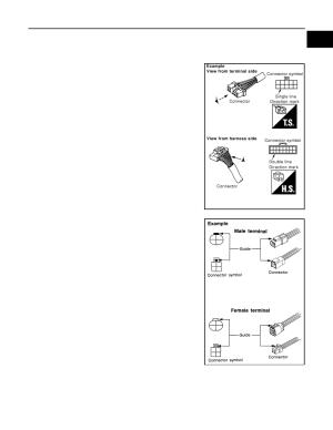 Nissan Versa Note Wiring Diagram | Wiring Library