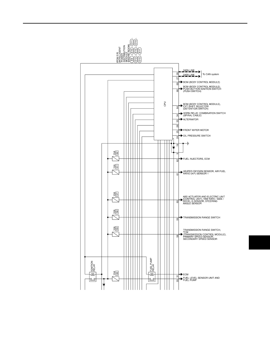 hight resolution of interior fuse box location 2009 nissan cube horn relay