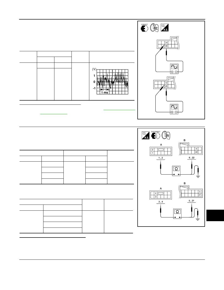 medium resolution of ab wiring diagram for nissan titan