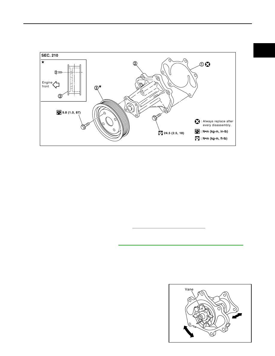 hight resolution of water pump