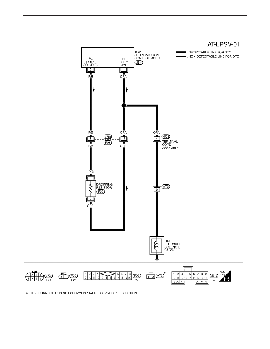 wiring diagram rpm mobil