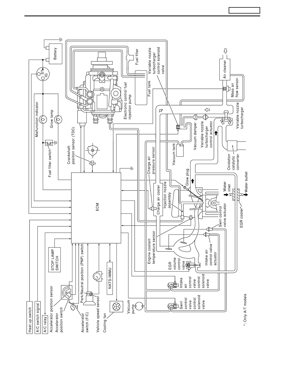 medium resolution of nissan terrano fuel pump diagram 4 wiring diagram today nissan terrano fuel pump diagram 4