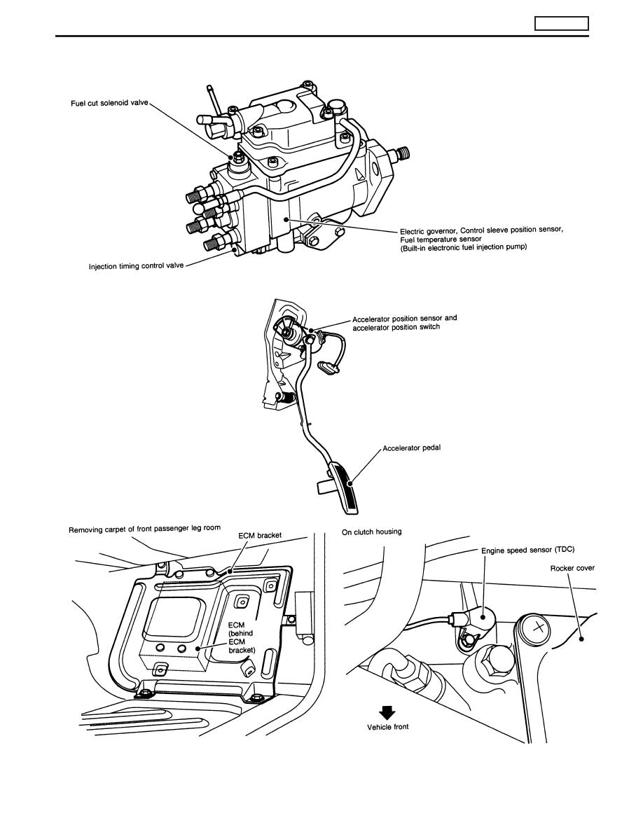 medium resolution of nissan fuel pump diagram