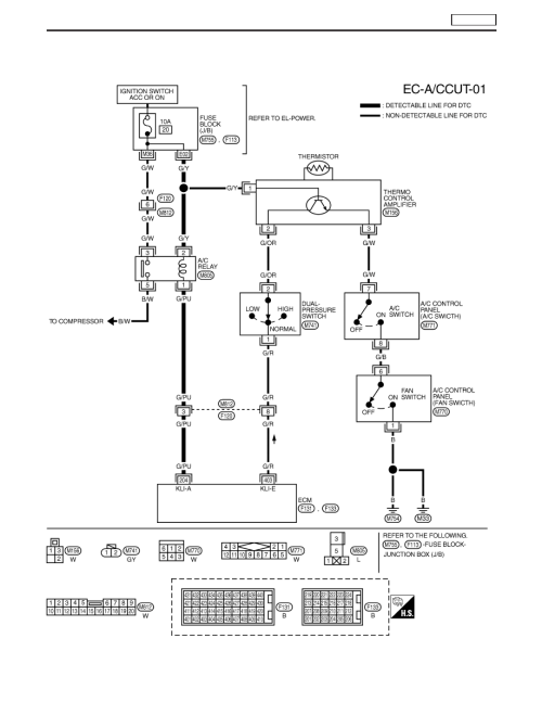 small resolution of wiring diagram nissan terrano ii
