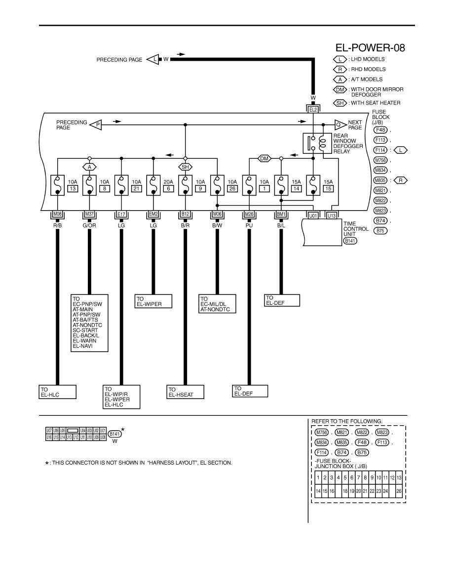 medium resolution of nissan terrano 2 wiring diagram wiring diagram centre nissan terrano 2 wiring diagram