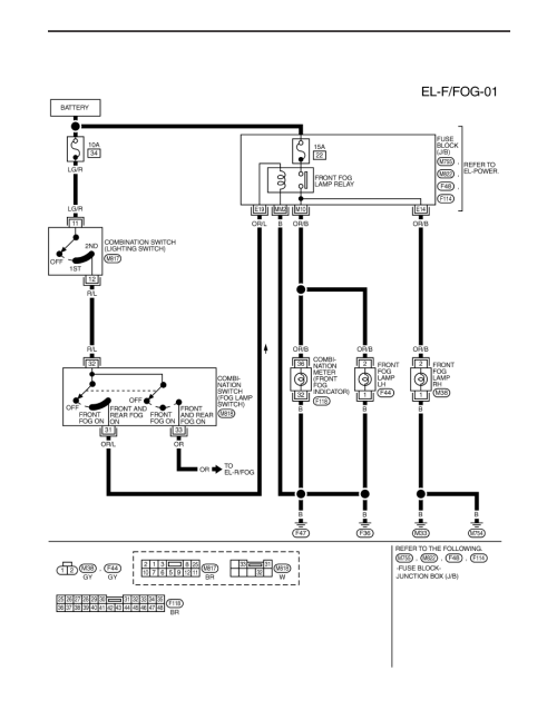 small resolution of nissan terrano r20e manual part 217 wiring diagram nissan terrano ii