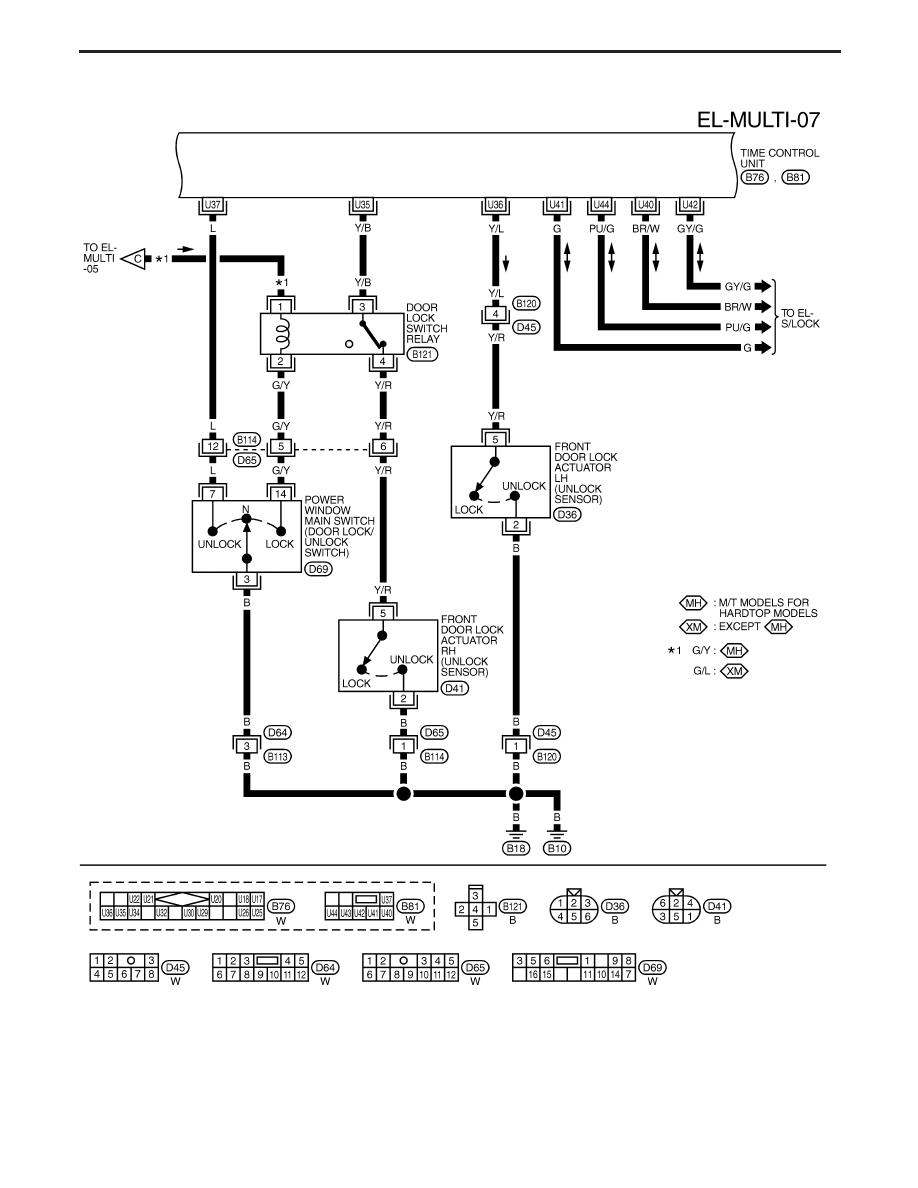 medium resolution of nissan terrano r20e manual part 248 nissan terrano central locking wiring diagram