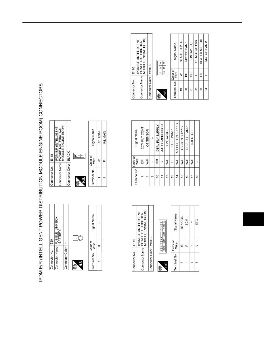 hight resolution of nissan frontier ipdm wiring diagram