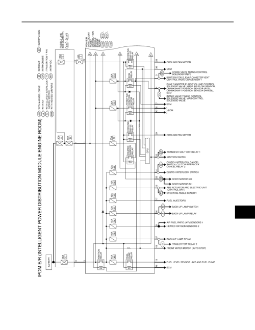 small resolution of nissan frontier ipdm wiring diagram