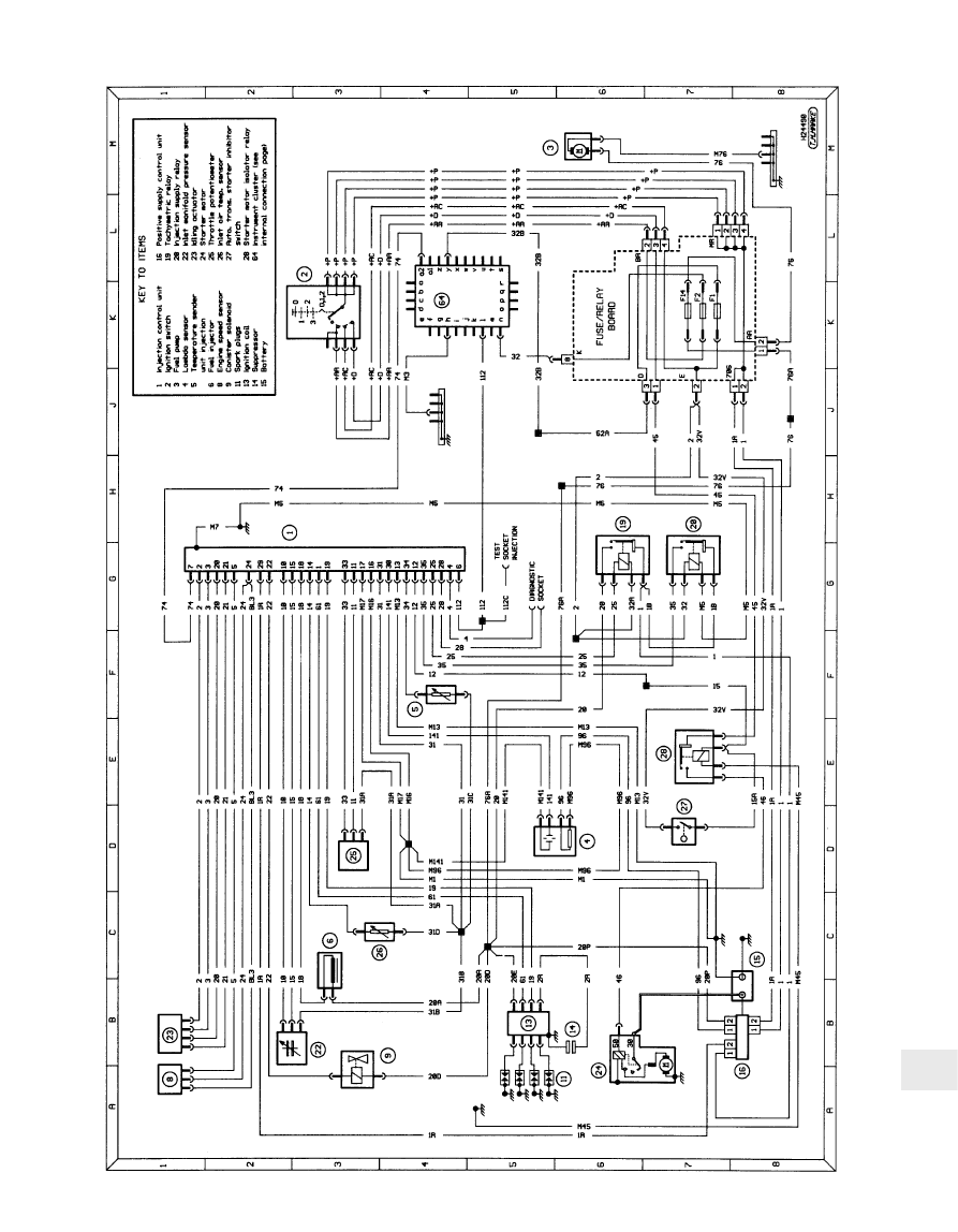 hight resolution of peugeot 205 manual part 50 supplementary diagram b typical engine management tu1m l and xu5m3 z
