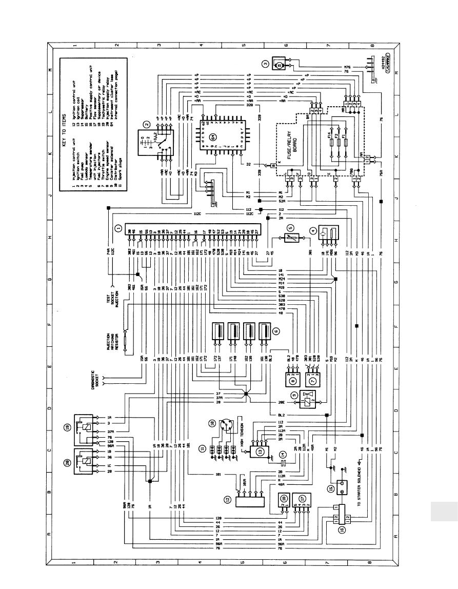 hight resolution of peugeot 205 gti wiring 16 3 kenmo lp de u2022wiring diagram peugeot 505 gti wiring