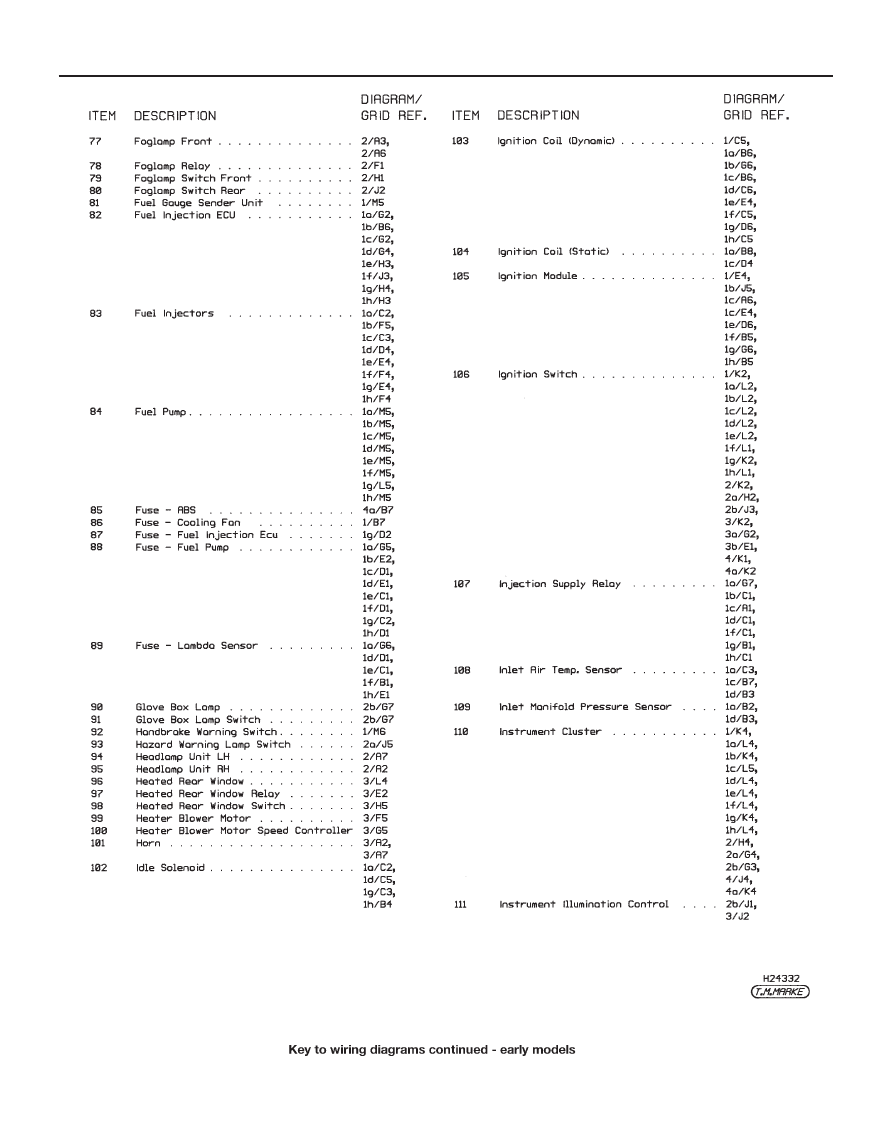 hight resolution of 12 24 wiring diagrams