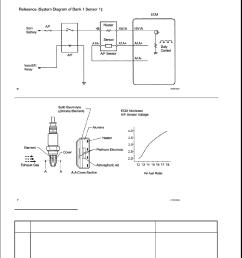 206 oxygen a f sensor pumping current circuit open bank 1 sensor 1 circuit diagram [ 918 x 1188 Pixel ]