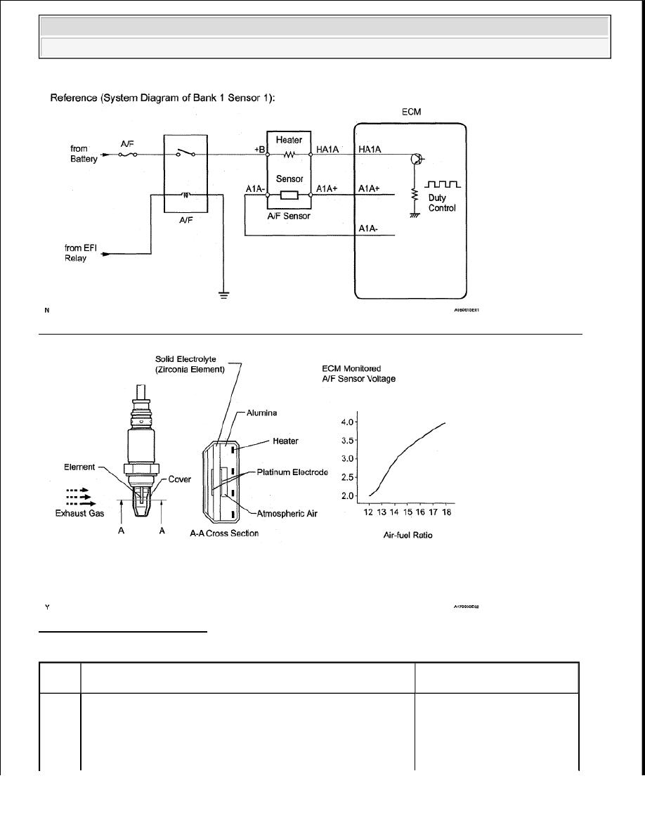 hight resolution of 206 oxygen a f sensor pumping current circuit open bank 1 sensor 1 circuit diagram