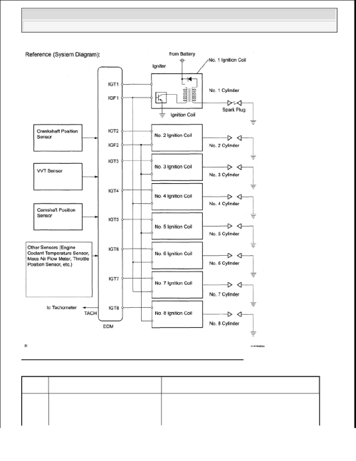 small resolution of 133 ignition coil a primary secondary circuit system diagram