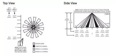 Subaru Impreza Fog Light Relay Wiring Diagram. Subaru