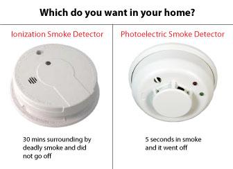Wireless Smoke Detector for Honeywell Lynx Vista or Safewatch Panels