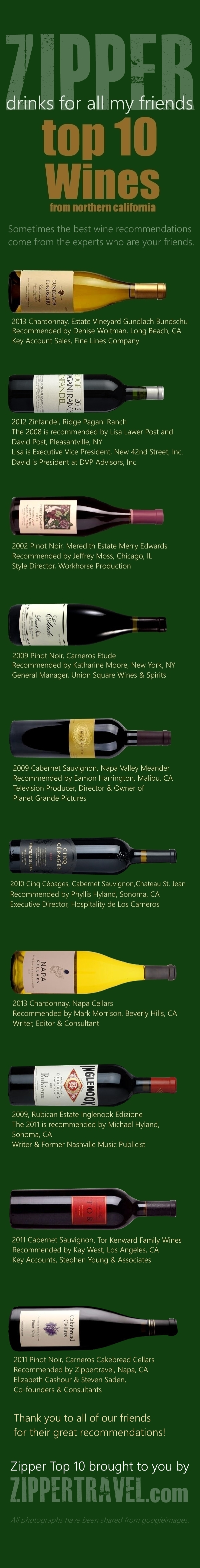 list of top 10 northern california wines