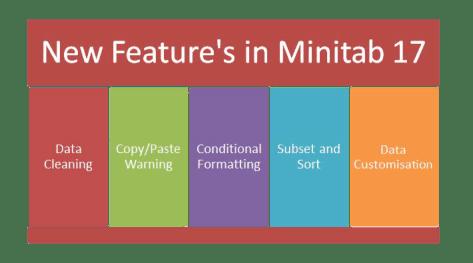 minitab product key