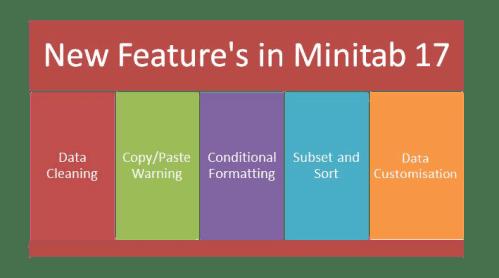 Minitab 20 Product Key