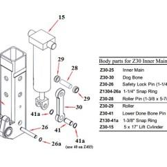 Dog Bone Diagram Chromium Iron Phase Zacklift Z303 Z30