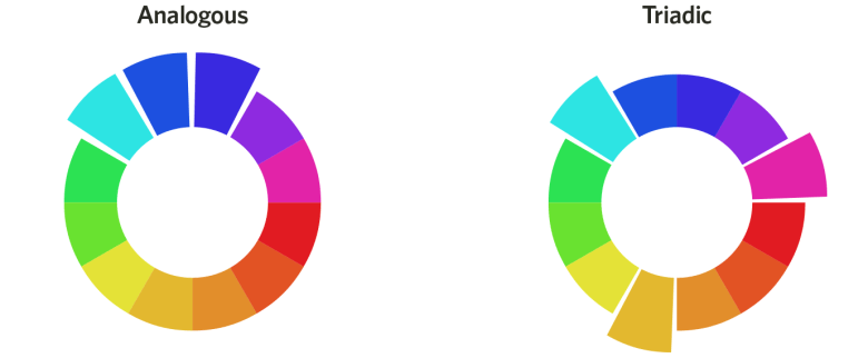 analogous and triadic color charts