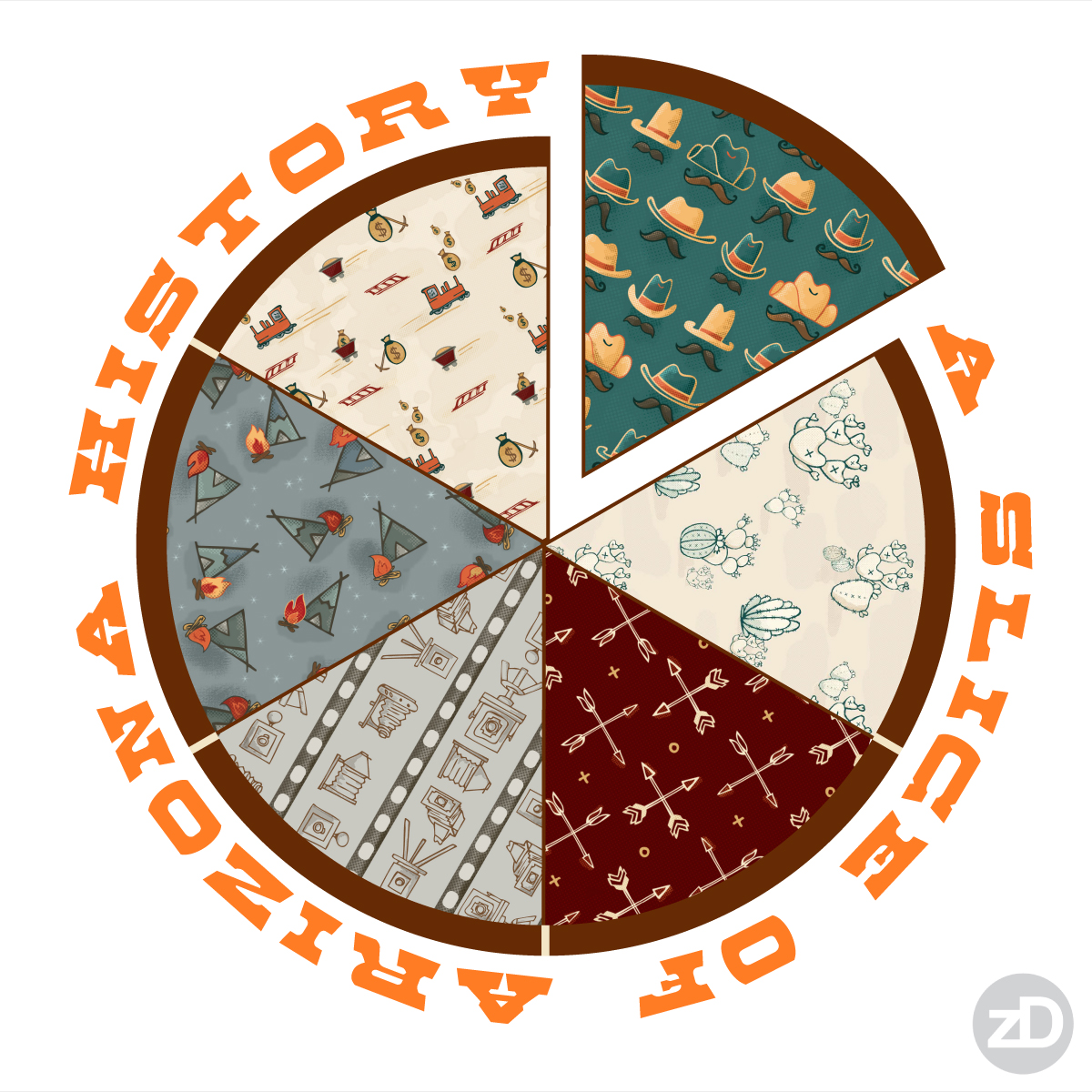 Zirkus Design | Cody Arizona Wild West Pattern Collection : A Slice of Arizona History Pizza