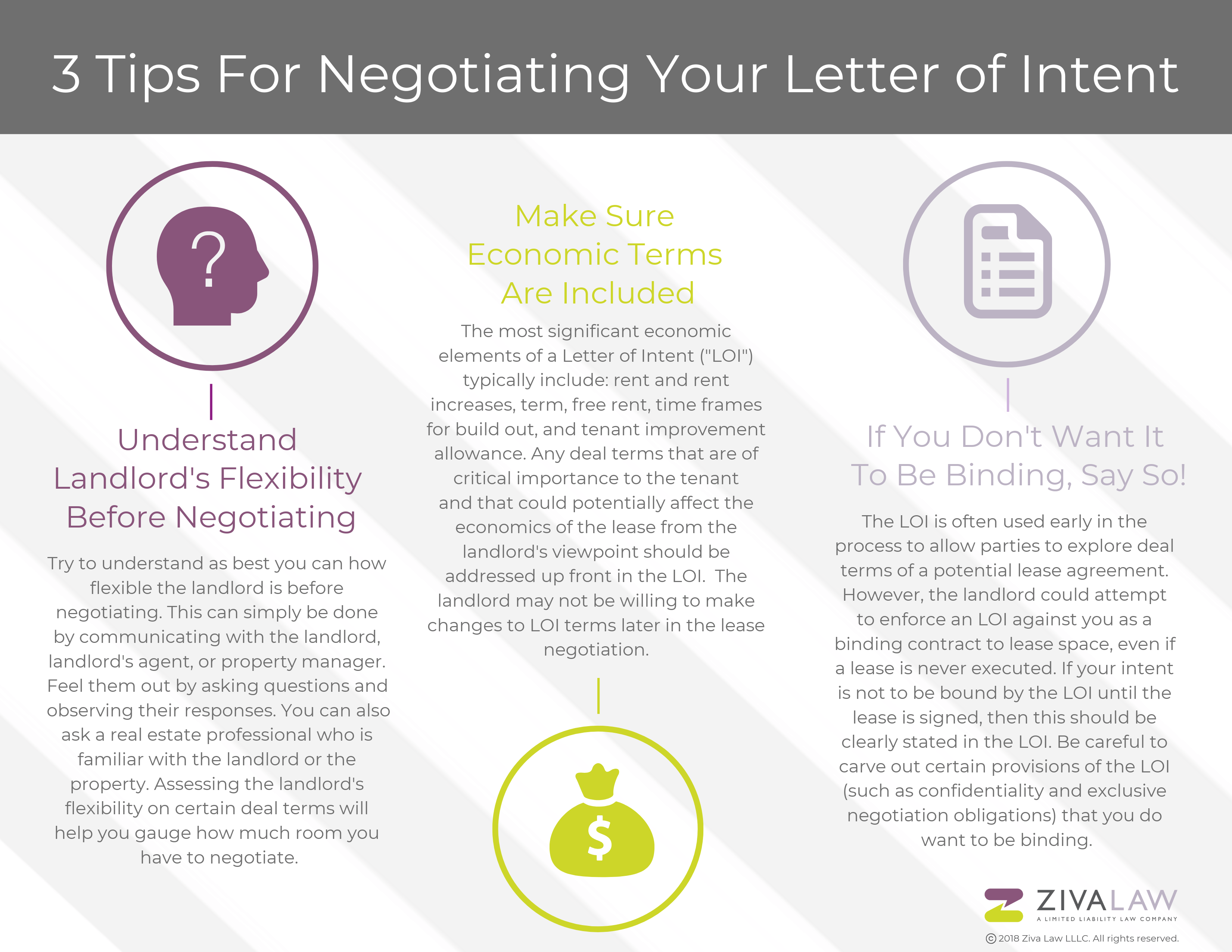 3 Tips for Negotiationg Your Letter of Intent_copyright