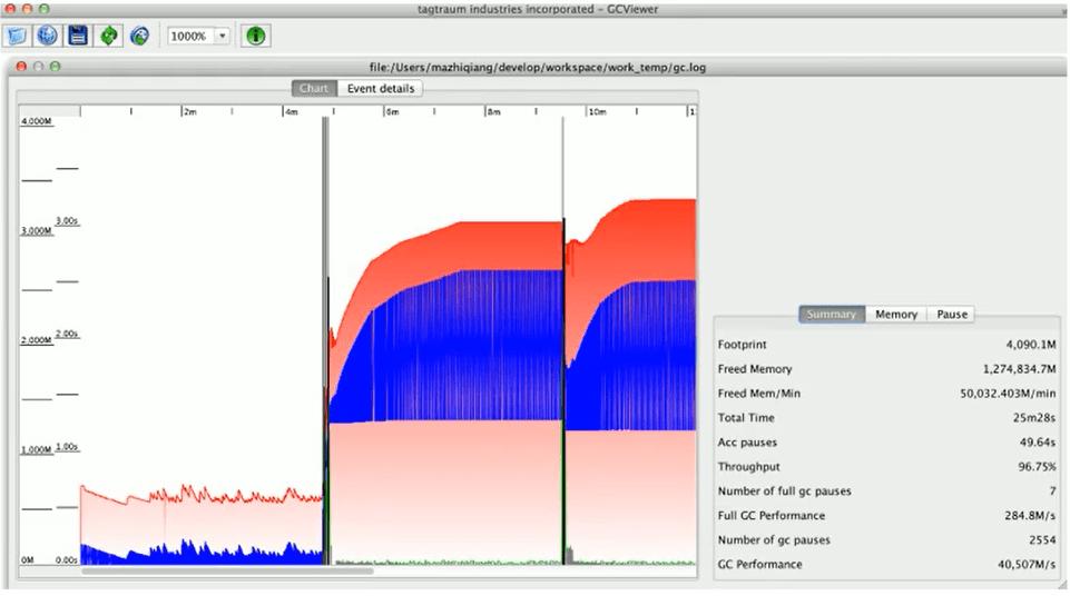 JVM從入門到精通_17_垃圾回收器   想了20分鐘的博客名