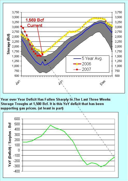 gas-storage-040907.JPG