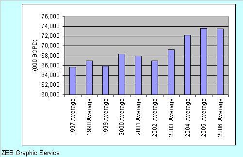 world-oil-supply-growth.JPG