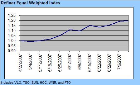 ref-ew-index-071207.jpg