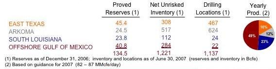 pq-reserves.jpg