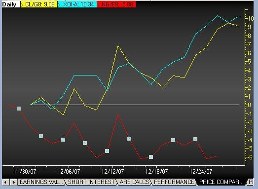 chart-2-dec2007.jpg
