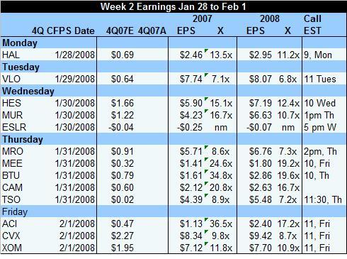 4q07-earnings-week-2.jpg