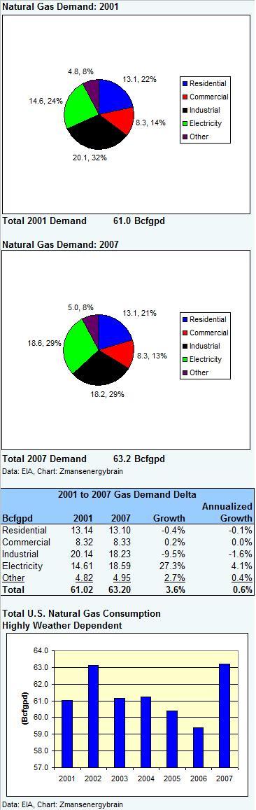 gas-demand-0401008.jpg